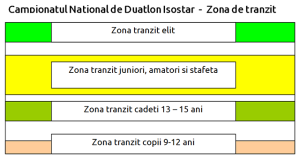 Campionatul National de Duatlon Isostar - Zona de tranzit