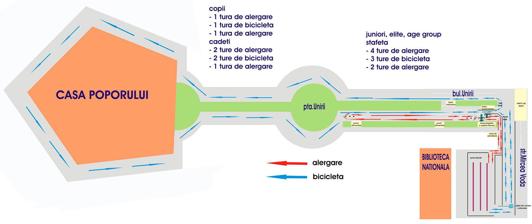 Campionatul National de Duatlon 2014 - Traseu