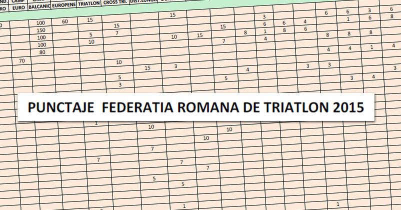 Punctaje Sportivi si Cluburi FRTRI 2015